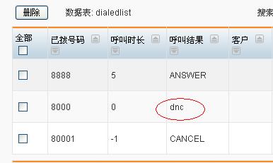dnc2cn
